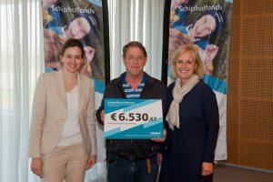 Subsidie Schipholfonds vv Zwanenburg